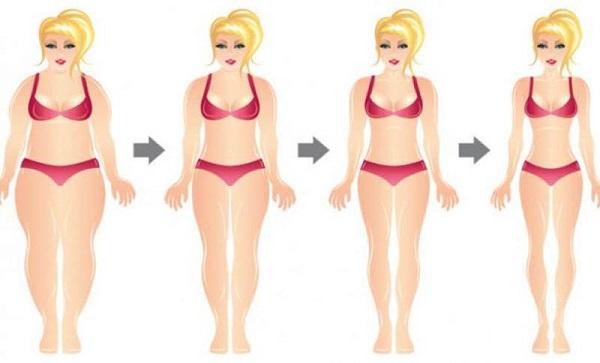 skidanje sala sa stomaka dijeta